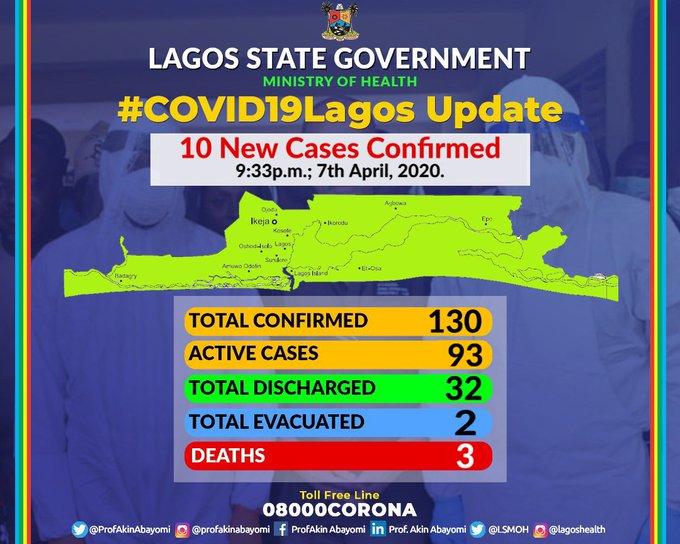 British Citizen Dies Of Coronavirus In Lagos